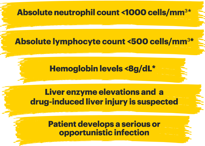 Absolute lymphocyte count <500 cells/mm3*; Absolute neutrophil count <1000 cells/mm3*; Hemoglobin levels <8 g/dL*; Elevated hepatic transaminases and drug-induced liver injury is suspected; Patient develops a serious infection*